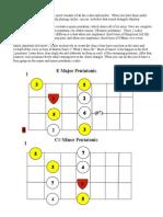 Bass Lesson-pentatonic Scales