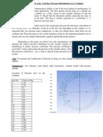 Surface Pressure Distribution Over a Cylinder