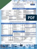 Neraca Laporan Keuangan 2012 ACA