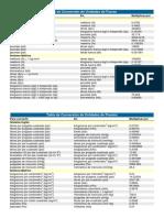 102172222-Tabla-de-Conversion-de-Unidades.pdf