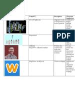 website chart