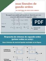 Sistemas de Segundo Orden II