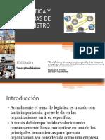 Logistica y Cadenas de Suministro-material