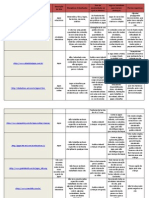 Análise de Sites Educativos