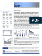 Stock Smart Weekly (May 16, 2014)