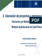Valoración Proyectos. DCF Modelos de Descuento de Cash-flows ESCP Estrategia Fin 2010