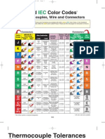 Tc Color Codes Omega Tech Ref