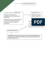 Doc2mapa Conceptual Educacion Virtual