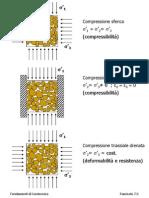7_compressibilità_consolidazione