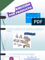 Distribución Por Producto