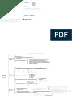 Modelos teóricos de la psicología de la salud
