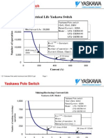Yaskawa Pole Switch Technical Chart 2002-01
