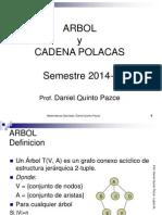 Arboles y Cadenas Ppt