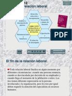 derrhh_12 El fin de la relacion laboral.pdf