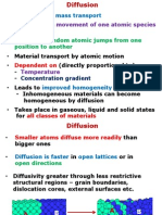 INTRODUCTION TO DIFFUSION IN SOLIDS