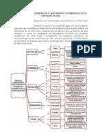 DISCIPLINAS+INFLUYENTES+FONOAUDIOLOGÍA