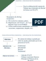 Forma, Prueba Ct Ley Empleo