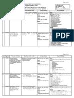 Ad No 03-2014 (Amended).pdf