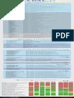 IG HTML5 Cheatsheet 1000px