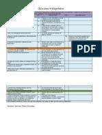 tabla de evaluacion de texto