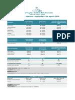 Curso Clio 2014 - Tabelas
