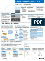 Sp2013 Apps Overview