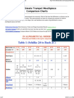 the ultimate trumpet mouthpiece comparison chart for resource file