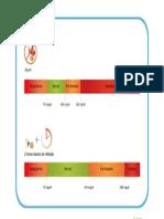 CLASSIFICAÇÃO glicémia