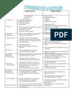 Diagnostico Pedagogico de La i.e