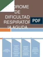 sindrome de dificultad respiratoria