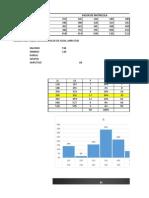 Medidas de tendencia central (aplicacion)
