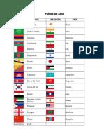 PaísePaíses de Asias de Asia