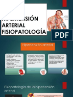 Fisiopatologia de La Hipertension Arterial