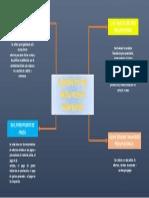 Elementos del Presupuesto Financiero