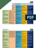 Modelos en Psicopatologia