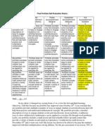 final portfolio self-evaluation rubric