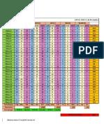 RESULTADOS FINALES LISTAS.pdf
