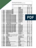 Sweden- Postup Instalacie EUR drug product price list Ceny_Lieky_cast_A_k_01_03_2014