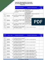 Rancangan Pengajaran Tahunan Bahasa Inggeris Tahun 4(1)
