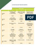 Criterios Para Evaluacr Trabajos Escritos