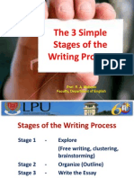 Writing Process Stages