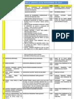 3.1.CRONOGRAMA ACTIVIDADES.ALCALÁ SOLIDARIA 6..pdf