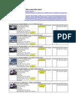 Hyundai Santa Fe 2.2 CRDI Model NOU 2014