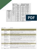 IEEE Std 12207-2008