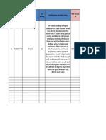 360 Degree - Annual Assessment