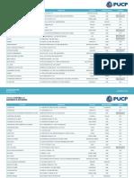 Lista detallada de Colegios ITS - PUCP (2014)