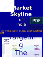 Market Skyline of India - Districts