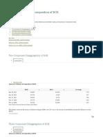 DuPont Analysis on JNJ