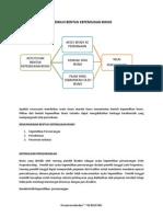 MEMILIH BENTUK KEPEMILIKAN BISNIS.pdf