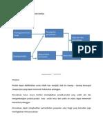 MEMBUAT DAN MENENTUKAN HARGA.pdf